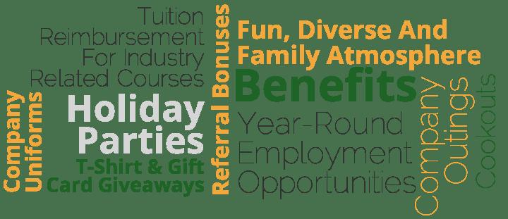 Benefits-Wordle720_2.1.png