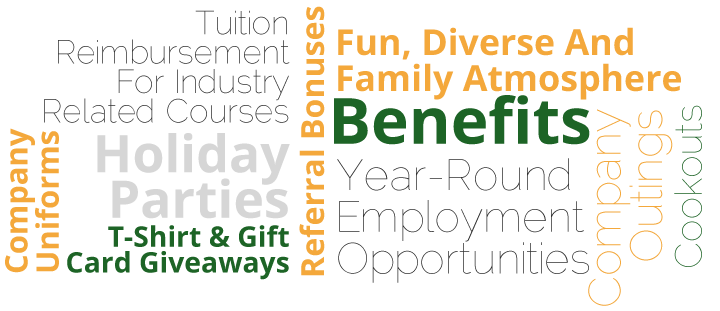 Benefits-Wordle720_2.1.png