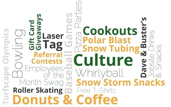 Culture-Wordle